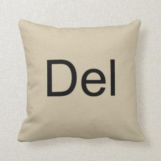 Control Alt Delete (Ctrl Alt Del) Pillow