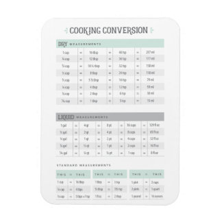 Cooking Conversion Magnet