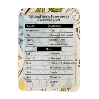 Cook's Helper-Liquid Volume Measure Chart #4 Magnet