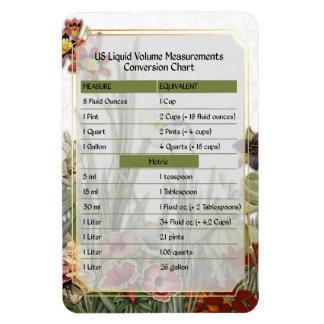 Cooks Helper-Liquid Volume Measure Chart Large #3 Magnet