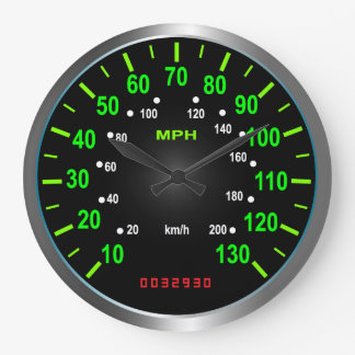 Cool Speedometer Clock