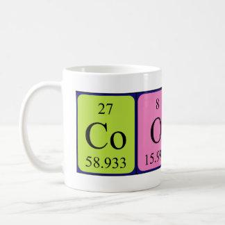 Cooper periodic table name mug
