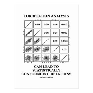 Correlation Analysis Lead Statistically Relations Postcard