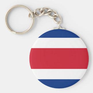 Costa Rica Flag Keychain