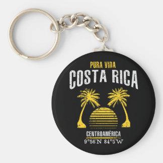 Costa Rica Key Ring