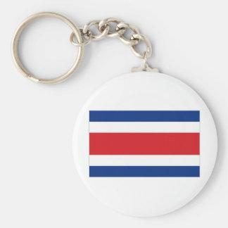 Costa Rica National Flag Keychains
