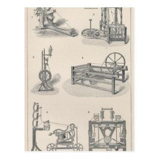 Cotton Spinning I Postcard