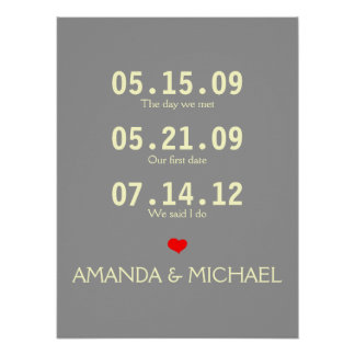 Couples Key Dates Poster