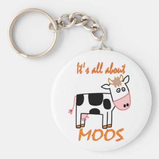 Cow Moos Key Chain