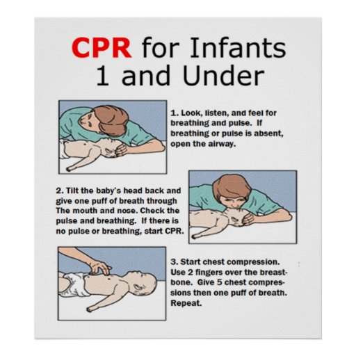 CPR for Infants 1 and Under Poster