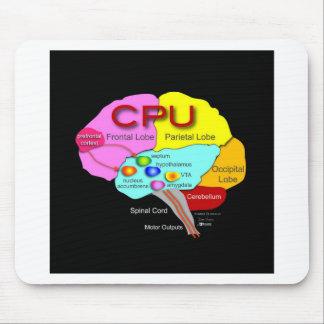CPU Brain Mouse Pad