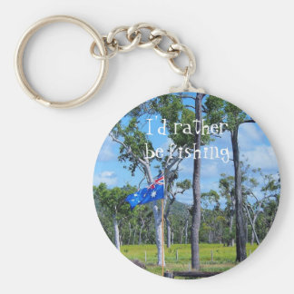 Create your own funny photo keyring