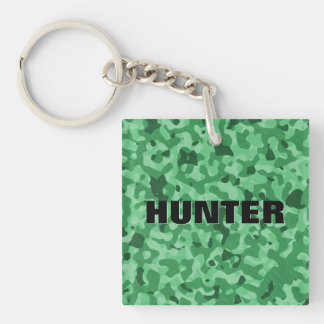 Create Your Own Personalized Camouflage Pattern Key Ring
