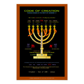 Creation Code Poster