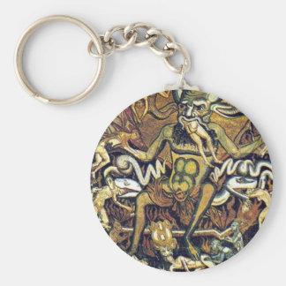Creepy Historical Art Classic Key Chains