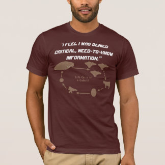 critical, need-to-know inform T-Shirt