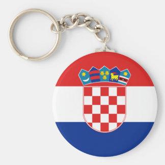 croatia keychains