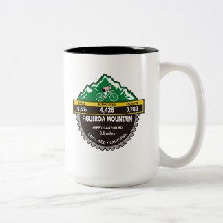 CTS/FIG Mug Mountain
