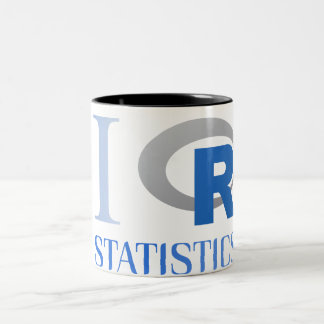 Cup of coffee or tea of I love R Statistics