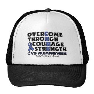 CURE...CVS CAP