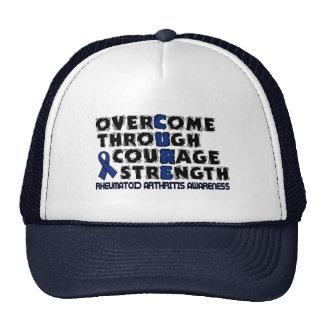CURE...RA CAP