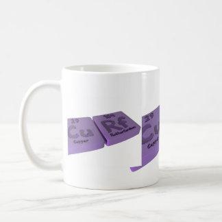 Curf as Cu Copper and Rf Rutherfordium Coffee Mug
