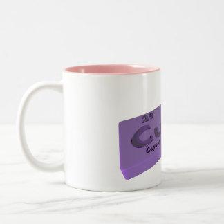 Curf as Cu Copper and Rf Rutherfordium Two-Tone Coffee Mug