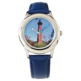 Currituck Lighthouse Watch