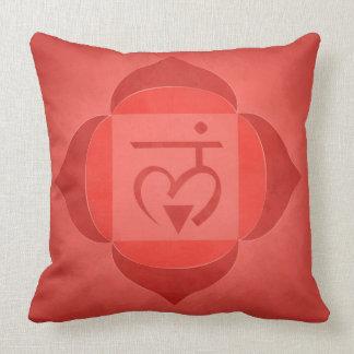 Cushion chakra Muladhara