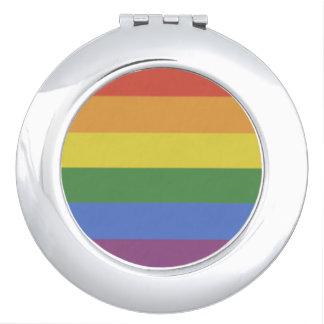 Customizable Rainbow Round Compact Mirror