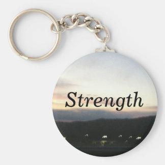 Customizable Strength Keychain