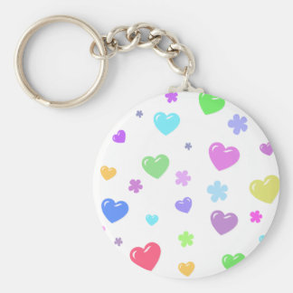 customize free (for customization) basic round button key ring