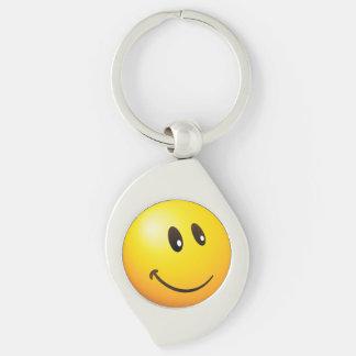 Cute Looking at you Emoji Key Ring