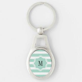 Cute Mint Blue stripe pattern Key Ring