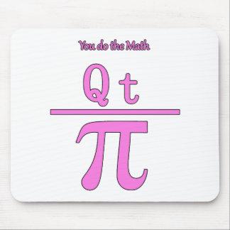 Cutie Pie QT Pi Mousepad