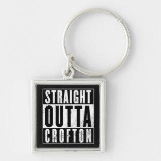 CWA- STRAIGHT OUTTA CROFTON Silver-Colored SQUARE KEY RING