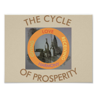 CYCLE OF PROSPERITY POSTER