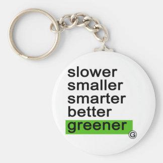 Dadawan Slower smaller smarter better greener Key Chains