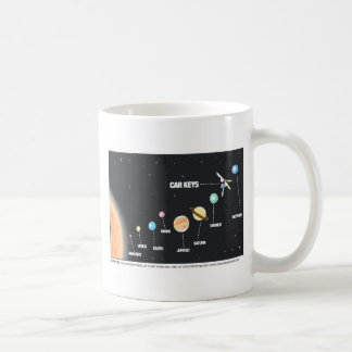 Daddy's Home Car Keys Lost In Space Mugs