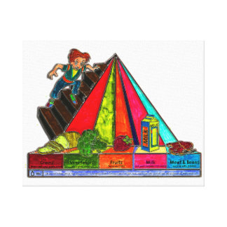 Daily Food Groups Pyramid Gallery Wrap Canvas