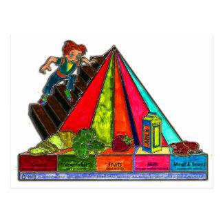 Daily Food Groups Pyramid Postcard
