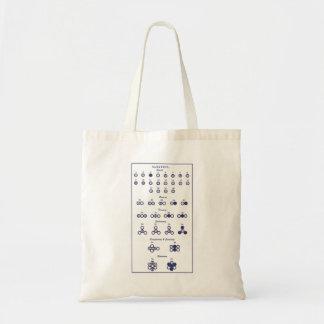 Dalton Periodic Table Budget Tote Bag
