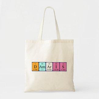 Damaris periodic table name tote bag