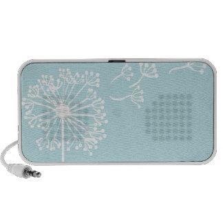 Dandelion Doodle Box