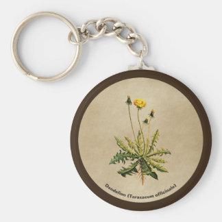 Dandelion On Old Paper Key Ring