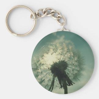 Dandelion Sparkles Keychains
