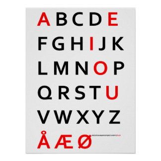 Danish Alphabet Poster