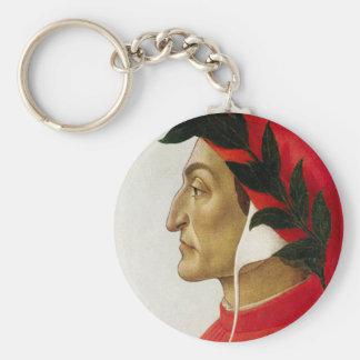 Dante Key Chain