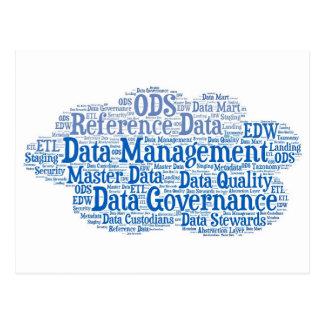 Data Management Cloud.jpg Postcard