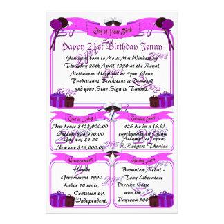 Day of Your Birth - Happy 21st Birthday Customized Stationery
